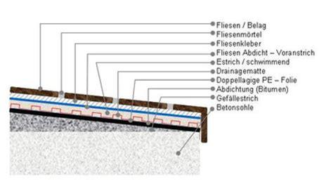 dachterrasse fliesen aufbau balkonsanierung terrassensanierung balkone und terrassen
