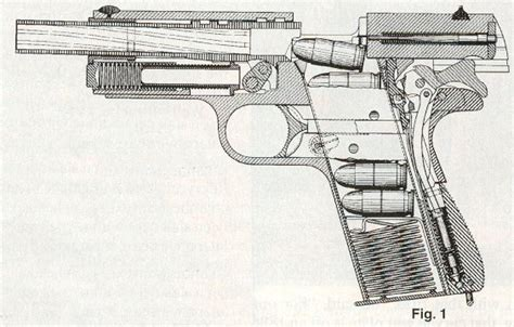 The American Cowboy Chronicles The M1911a1 Pistol How S