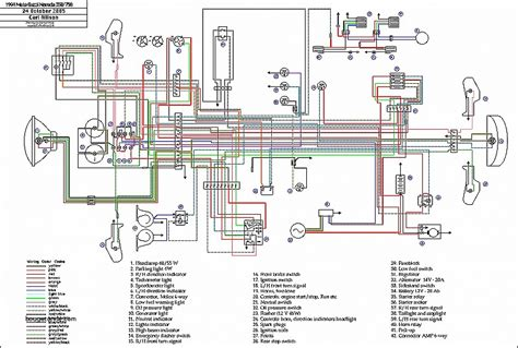 1999 yamaha r6 wiring harness diagram wiring diagram