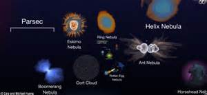 size of solar system in light years putting the universe into perspective interactive tool