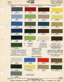 paint code for dupont corprate blue moparts restoration