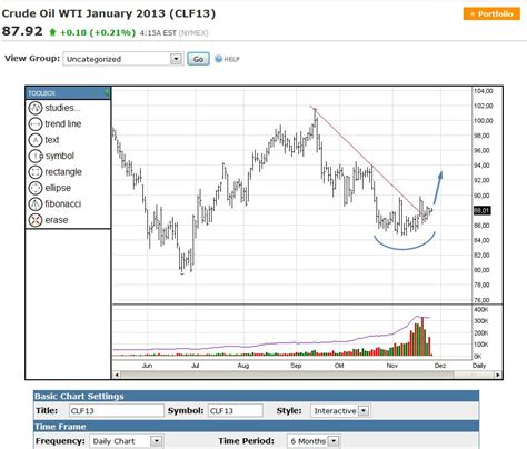 Swing Trading Futures Traders Laboratory 14760