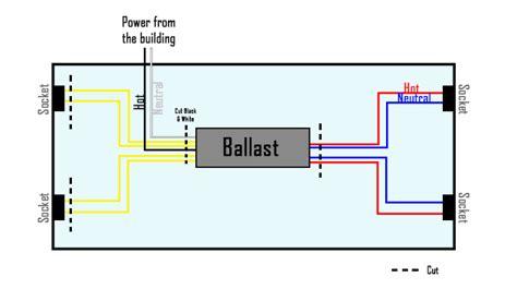 bypass  ballast bulbscom blog