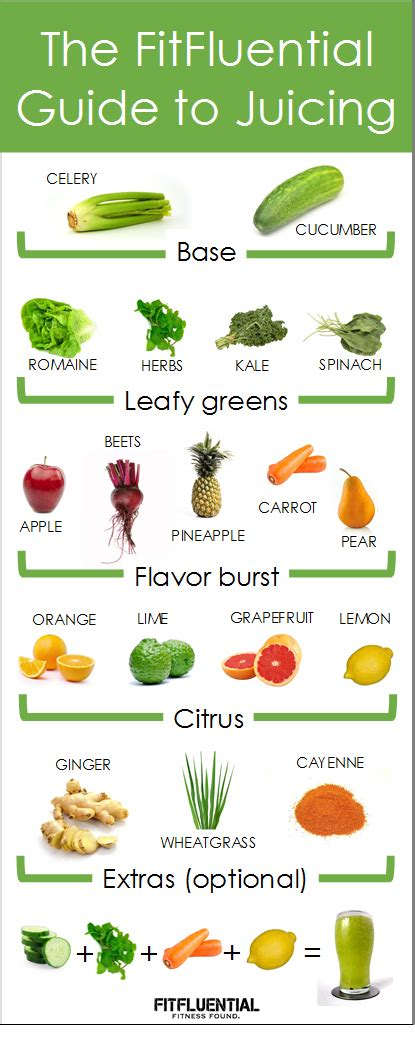 Best Vegetables To Juice For Detox by How To Juice Vegetables Juice Smoothies And Learning