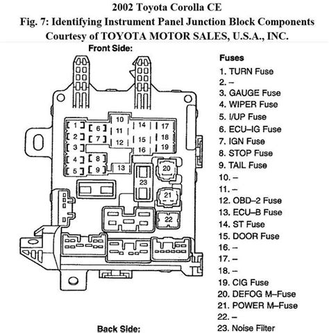 28 wiring diagram for toyota corolla 1996 k
