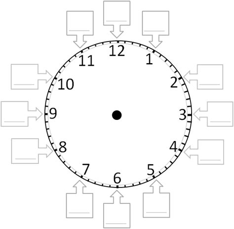 make your own clock template blank clockface with boxes at 5 minute intervals great