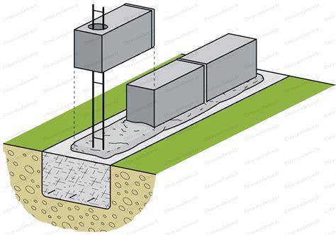Faire Un Muret En Parpaing 5333 by Comment Faire Un Mur En Parpaing Travaux B 233 Ton