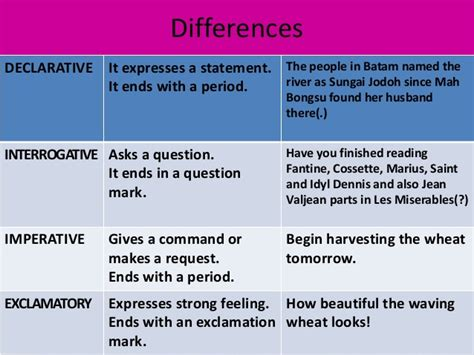the pattern of imperative sentences all worksheets 187 declarative imperative interrogative