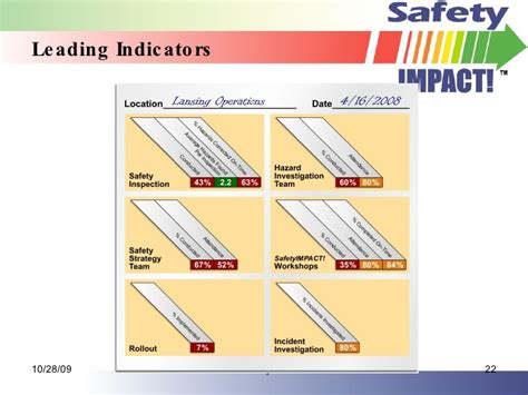 You Get What You Measure Tips For Establishing Safety Metrics