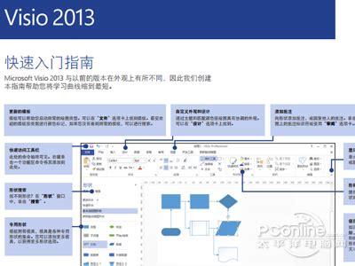 vsdx visio 2007 vsdx文件怎么打开 太平洋it百科