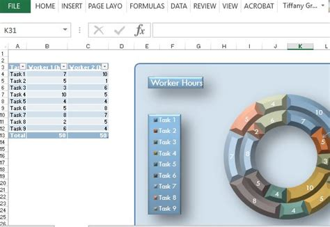 excel graph templates download 21st century donut chart template for excel