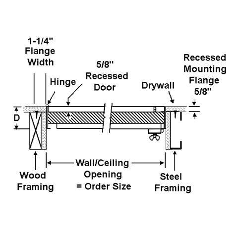 2 hour ceiling assembly 2 hour ceiling assembly integralbook