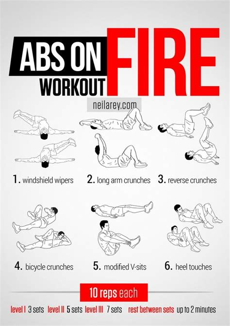 abs on workout lower abs abs obliques