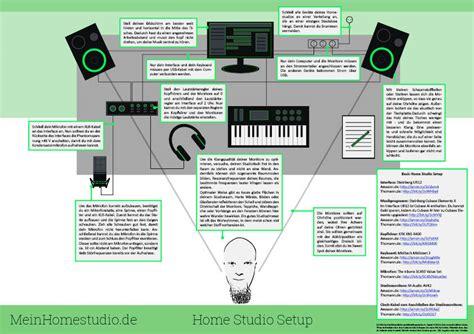 home einrichtung home studio einrichten gratis 220 bersicht meinhomestudio