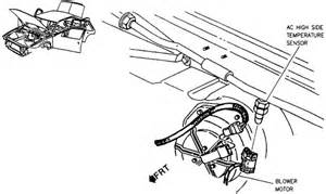 1996 Cadillac Blower Motor 1996 Cadillac Blower Motor Sedan