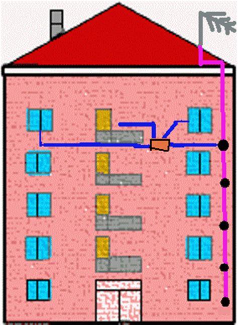 come si calcolano i millesimi di un appartamento alla deriva condominio due tipi di millesimi