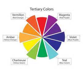 tertiary colors how to mix and use colors paint