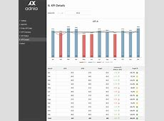 KPI Management Spreadsheet Template | Adnia Solutions Excel Spreadsheet Templates Download