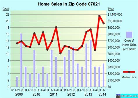 essex fells nj zip code 07021 real estate home value