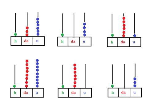 numeri in cifre o lettere scrivere cifre in lettere idea d immagine di decorazione
