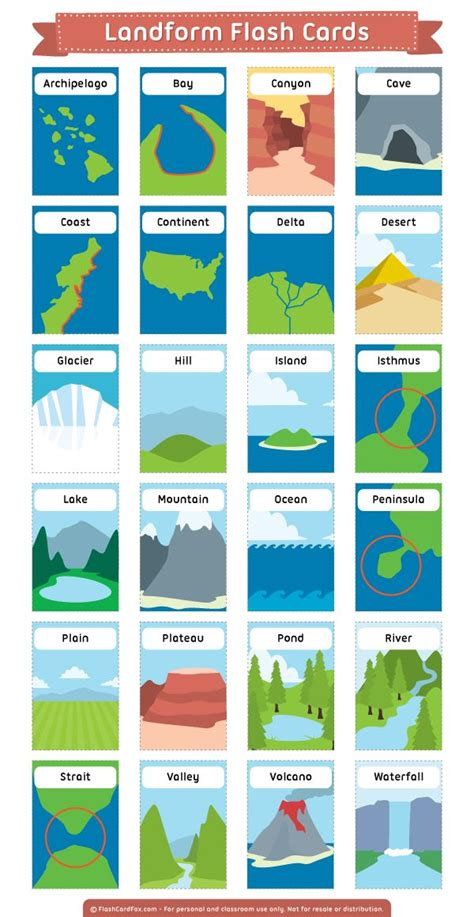 Landscape Vocabulary Free Printable Landform Flash Cards For Learning Common