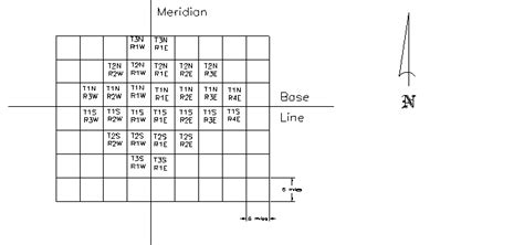 Section Of Land Measurement by Subdividing The Land Metes And Bounds And Rectangular