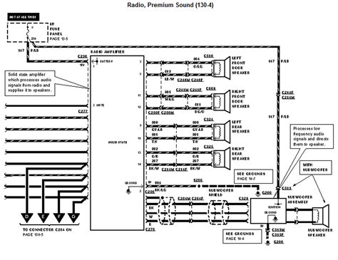 ford radio wiring diagram f150 windstar ford radio wiring 2002 ford f250 radio wiring diagram diagram
