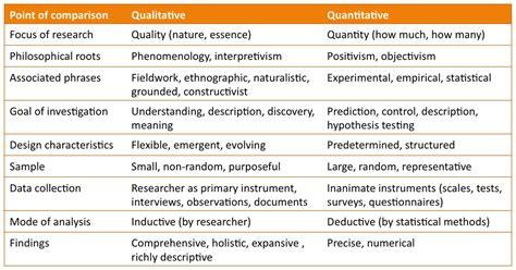 Pendekatan Kuantitatif Kualitatif Serta Kombinasinya Diskon epistemologi dalam penyelidikan