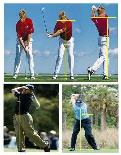 early wrist set golf swing back swing arc