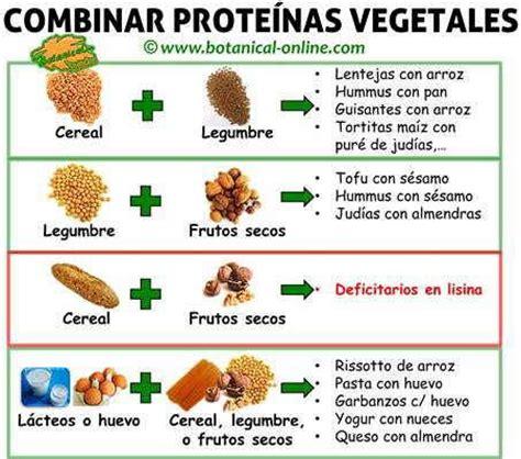 tabla de los food sts tabla combinacion de las proteinas vegetales segun sus
