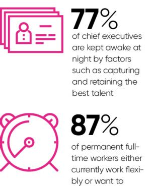 how to balance competing time demands keeping the five most important areas of your life in persprective ebook empowering employees for better customer experience