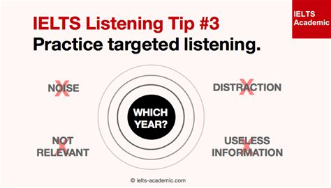 ielts listening strategies the ultimate guide with tips tricks and practice on how to get a target band score of 8 0 in 10 minutes a day books ielts listening tips how to improve your score