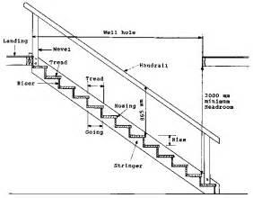 External Handrails For Steps Figure