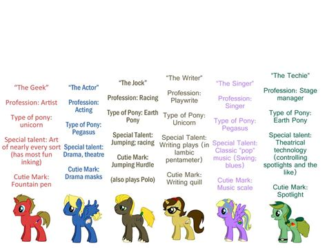 names for these ponies need names by bat snake on deviantart