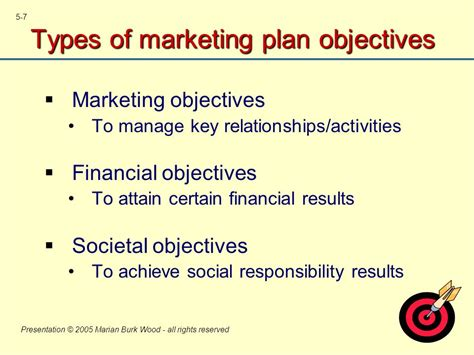 image result for marketing objectives business etc chapter 1 introduction to marketing planning ppt download