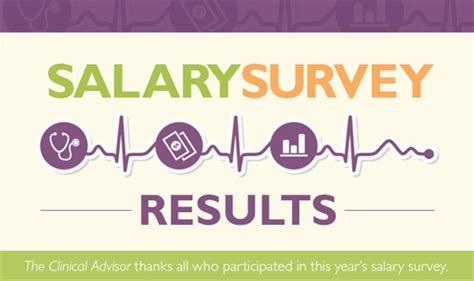 Salary Survey - 2016 nurse practitioner and physician assistant salary survey