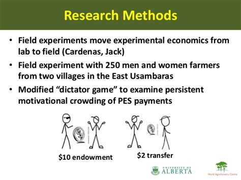 Experimental Economics Methodology session 3 6 forest conservation policy and motivational crowding