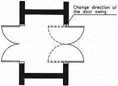 swing door plan архитектурный соображений дизайна доступность для