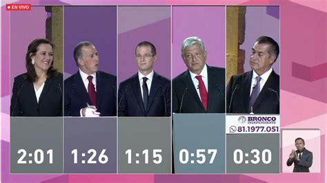 quien gan la eleccion presidencial de mexico yahoo el primer debate presidencial de m 233 xico el cartel tv