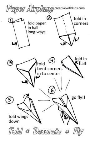 Printable Instructions Paper Airplane | paper airplanes instructions printables