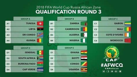 Cote D Ivoire Calend 2018 Coupe Du Monde 2018 Pour Voir La Russie L Alg 233 Rie Et La