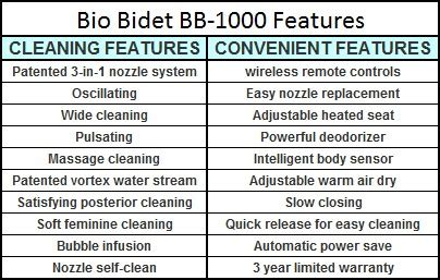 biography main features bio bidet bb 1000 bidet seat editor s review