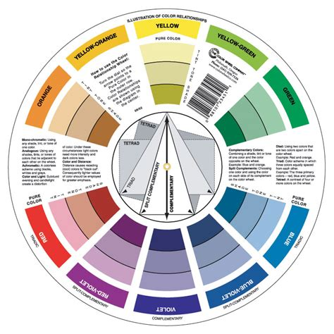 the color wheel company pocket mixing guide color wheel 5 125 quot diameter at guiry s color source