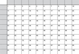 Bowl Grid Template by Simple Superbowl 100 Squares Grid As Svg In Adobe