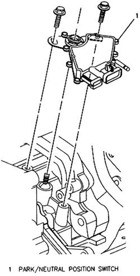 | Repair Guides | Automatic Transaxle | Reverse/neutral