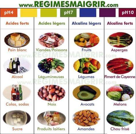 alimenti ph basico tableau des aliments alcalins et acides dont la