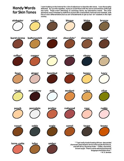 describing colors handy dandy skin tones this is great for describing skin