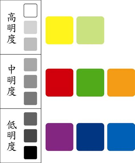 Tj48 1 2colour 色彩原理教學網站
