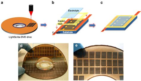 graphene capacitor graphene micro supercapacitors to replace batteries for
