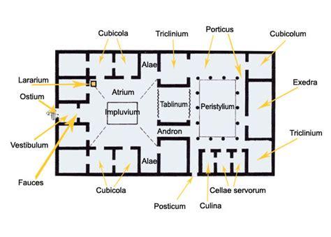 modern roman villa floor plan google images
